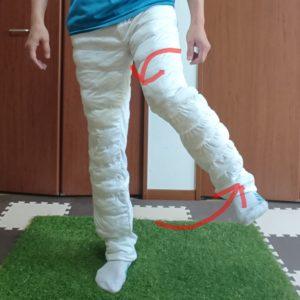 股関節の内旋の動かし方